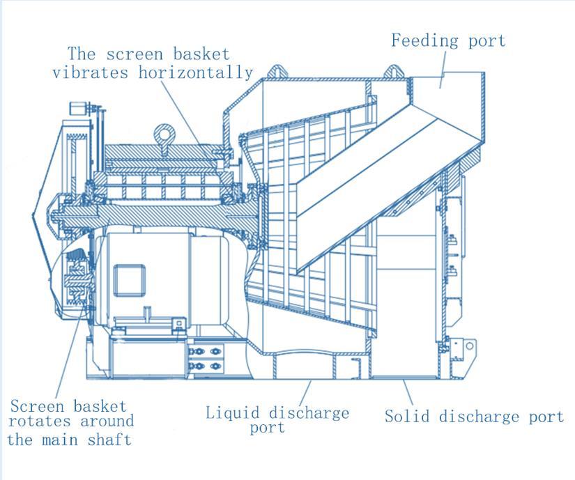 schematic-diagram-hcc-coarse-coal-centrifuge.jpg