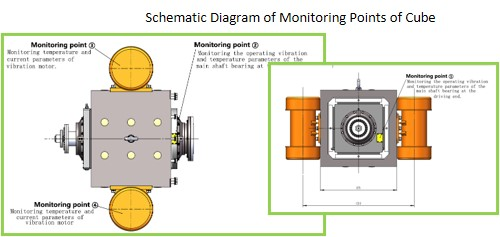 intelligent-hcc-coarse-coal-centrifuge-HOT-Mining-1.jpg