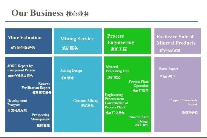 HOT Mining Business.jpg